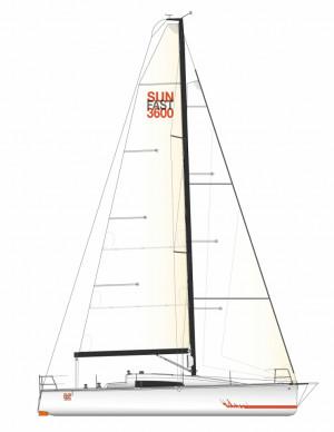 2017 Jeanneau Sun Fast 3600