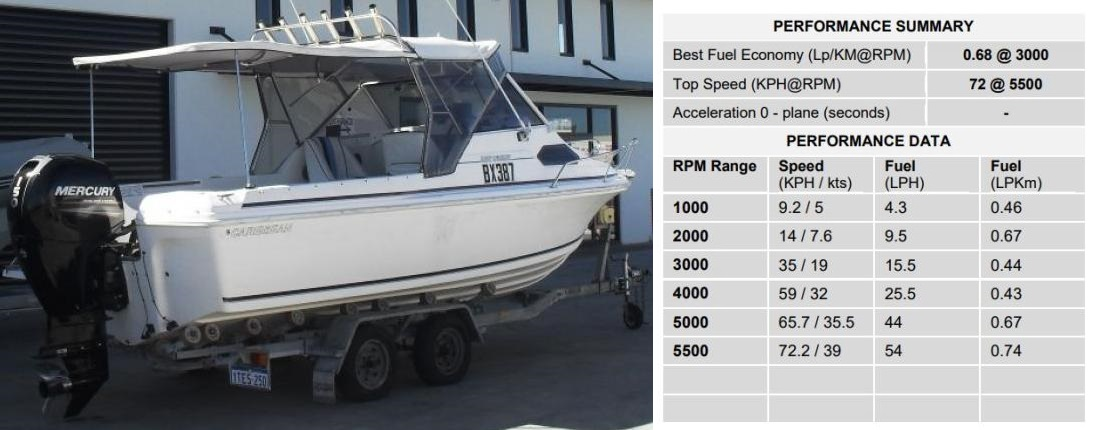 Caribbean reef runner 150 Mercury 4 stroke repower Hitech Marine