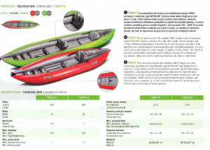 Brand new Gumotex Twist 2 top quality hypalon rubber tandem inflatable kayak reduced from $1099 to $999.