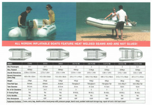 Brand new Nordik 230 Airdeck inflatable boat featuring welded seams with a high pressure inflatable floor and inflatable keel reduced from $1949 to $1649!